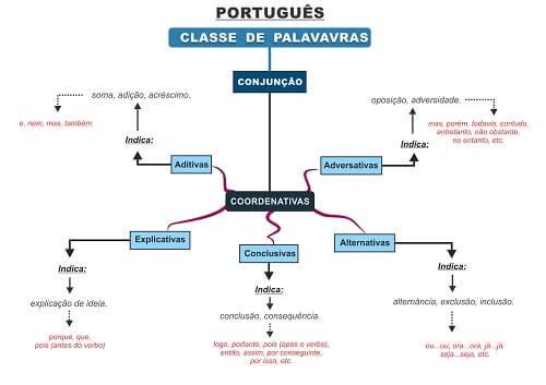 Mapas-Mentais-Carreiras-Policiais-Português.jpg